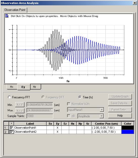 FDTD - Observation Area Analysis dialog box