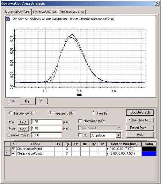 FDTD - Figure 9 Observation Area Analysis dialog box