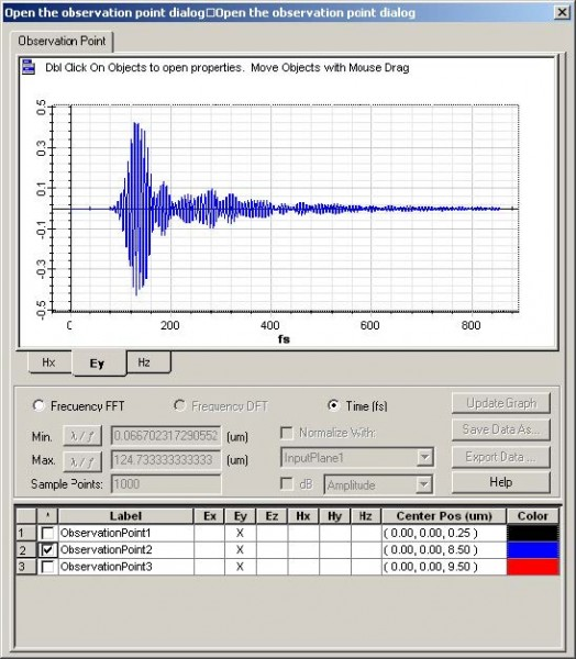 FDTD - Figure 105 OptiFDTD Simulator—Dynamic time domain and frequency domain response