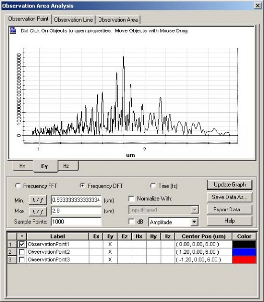 FDTD - Figure 24 OptiFDTD_Analyzer—Observation point results analysis