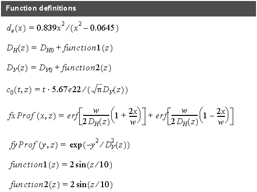 BPM - Table 10 Function Definitions