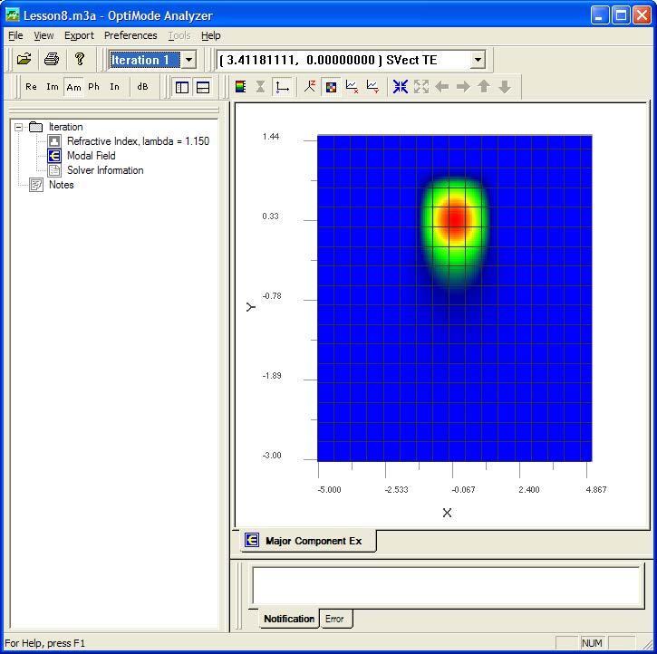 BPM - Figure 8 Scripted scanning of a parameter, Analyzer presentation