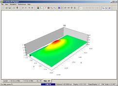 BPM - Figure 14 RIdx - XY results 3D