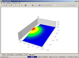 BPM - Figure 9 Simulation results — 3D