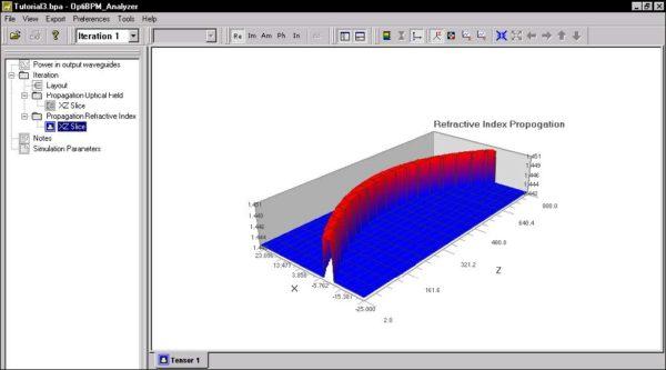 BPM - Figure 28 OptiBPM_Analyzer — Refractive Index Propagation