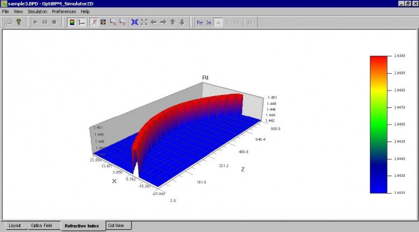 BPM - Figure 23 Simulation — Refractive Index — 3D