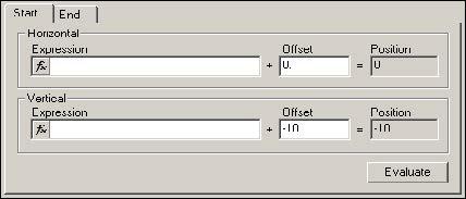 BPM - Figure 6 Start offset values