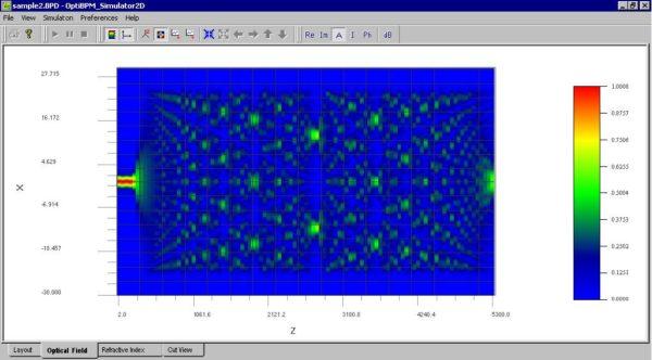 BPM - Figure 28 Optical Field — 2D view