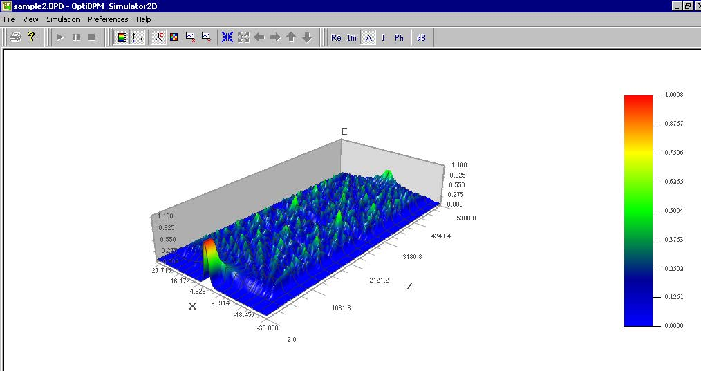 BPM - Figure 25 Simulation — Optical Field — 3D