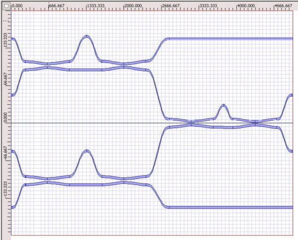 BPM - Mach-Zehnder MUX-DEMUX example in OptiBPM—Size ratio 1-10
