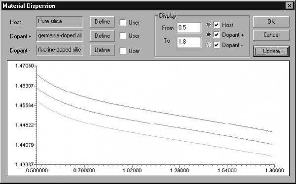 Optical Grating - Material dispersion dialog box