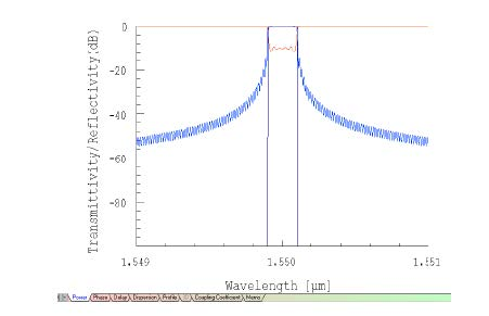 Optical Grating - Grating Spectrum