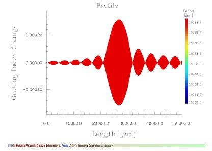 Optical Grating - spectrum.