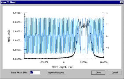 Optical Grating - View 2d graph
