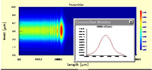 Optical Grating - Crossection Monitor dialog box