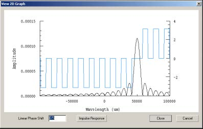 Optical Grating - View 2D Graph dialog box