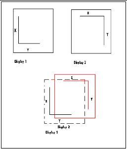 Optical Fiber - Figure 15 Graph display