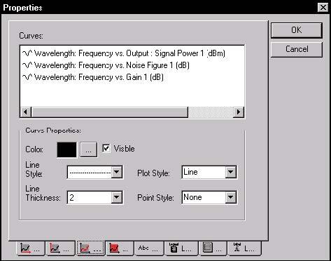 Optical Fiber - Figure 18 Properties dialog box-Curves tab