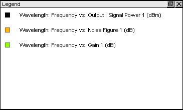 Optical Fiber - Figure 7 Legend