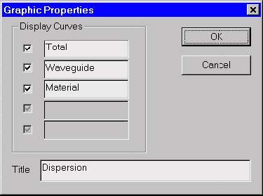 Optical Fiber - Graphic Properties dialog box
