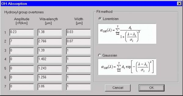 Optical Fiber - OH Absorption dialog box