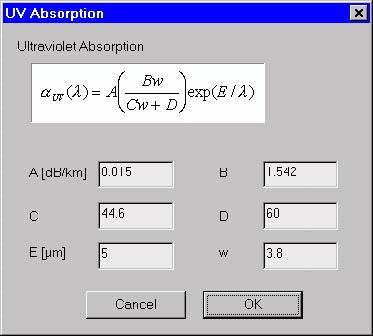 Optical Fiber - UV Absorption dialog box