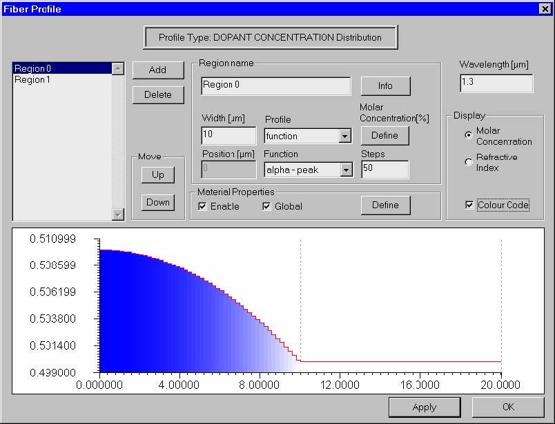 Optical Fiber - Dopant concentration
