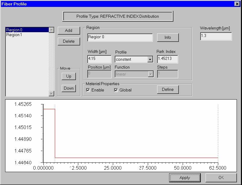 Optical Fiber - Fiber Profile