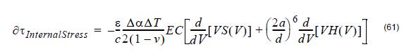 Optical Fiber - equation 61