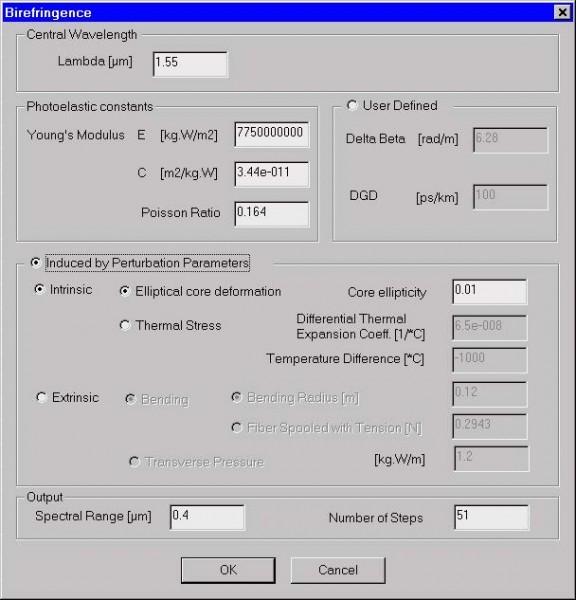 Optical Fiber - Birefringence