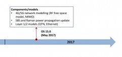 system-15-roadmap-feature