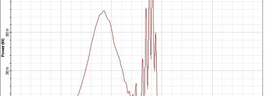Optical System - Figure 6 -Output (at five soliton periods) pulse shape (top) and spectrum (bottom)