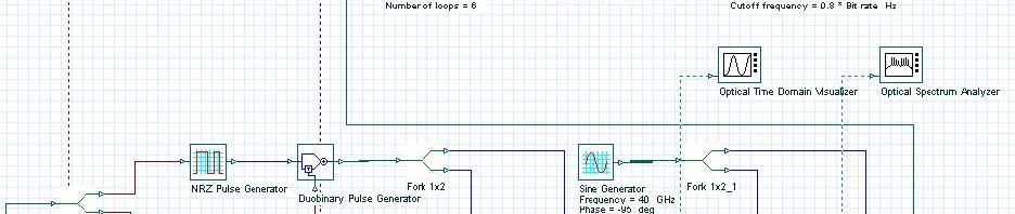 Optical System - Figure 1 - Duobinary system layout