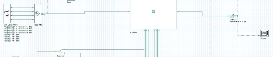 Optical System - Figure 1 - COADM layout