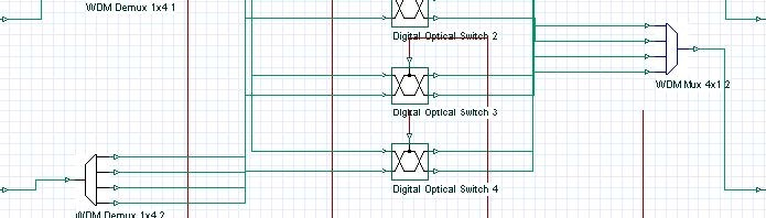 Optical System - Figure 1 - Optical Cross-Connect