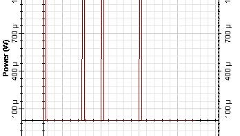 Optical System - Figure 3 (a) Initial bit sequence