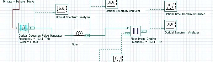 Optical System - Figure 1 Project Layout for dispersion compensation with Fiber Bragg grating component in OptiSystem