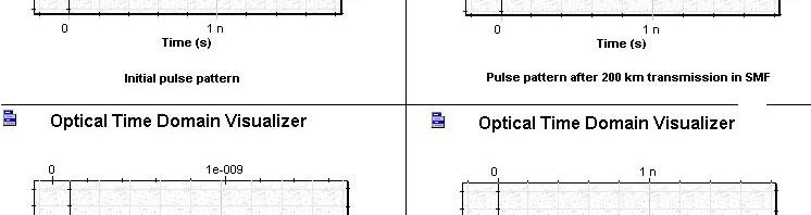 Optical System - Figure-9-SOA-pulse-patterns