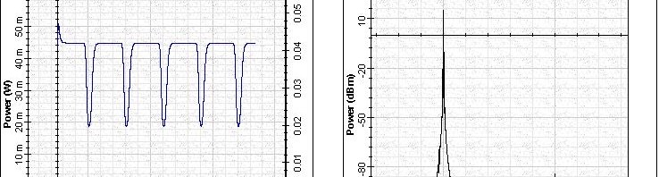 Optical System - Figure 10 Shape and spectrum of the signal at  = 1540 nm
