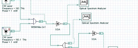 Optical System - Figure 1 Two multiplexed CW signals