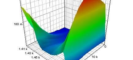 Optical System - Figure 8 Counter-propagating pump