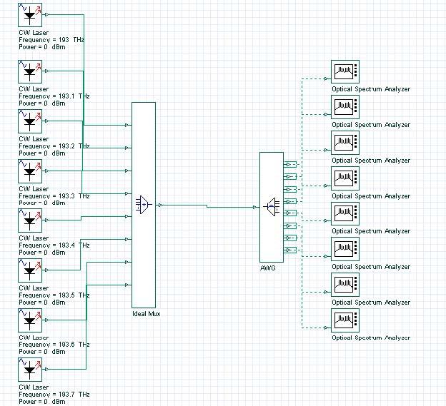 Optical System - Figure 1 - AWG Demultiplexer