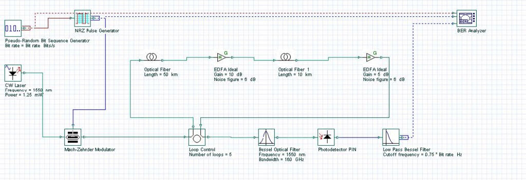Optical System - Figure 2 NRZ layout — modulation format
