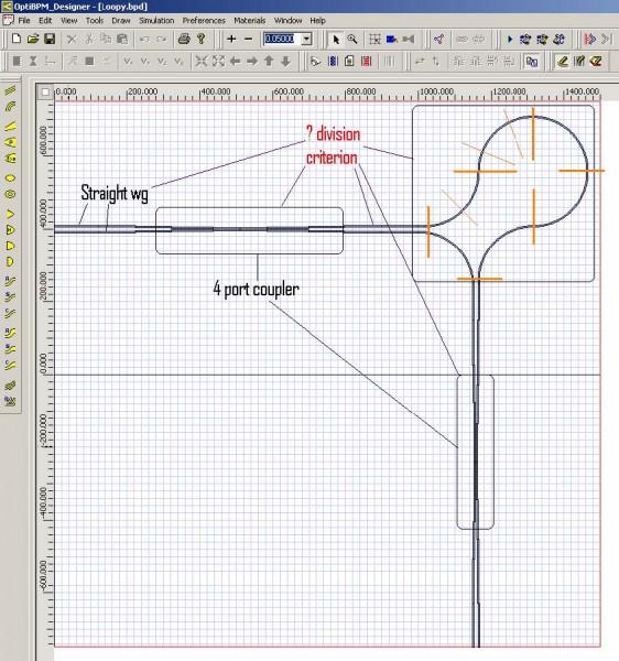 BPM - MZI layout showing subcomponent boundaries