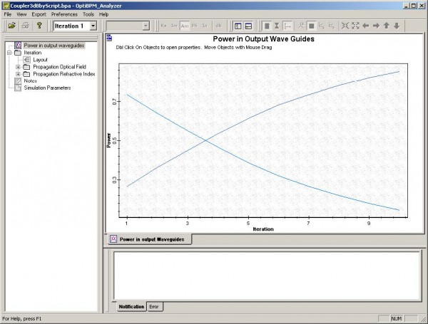 BPM - Figure 29 Power in output waveguides