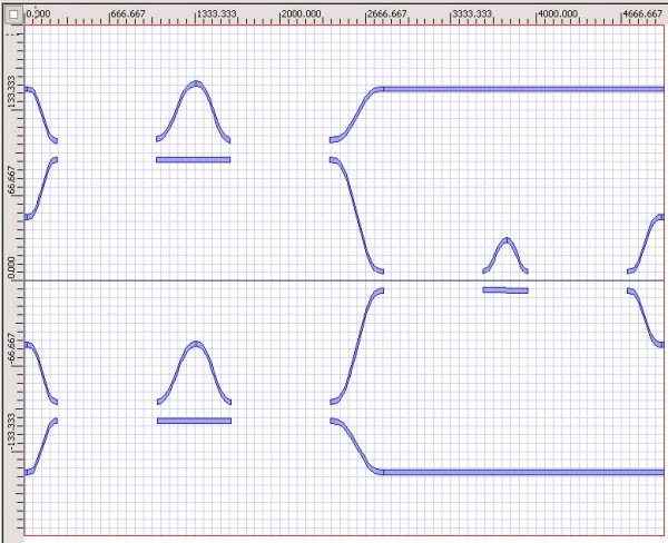 BPM - Remaining primitive waveguides from layout