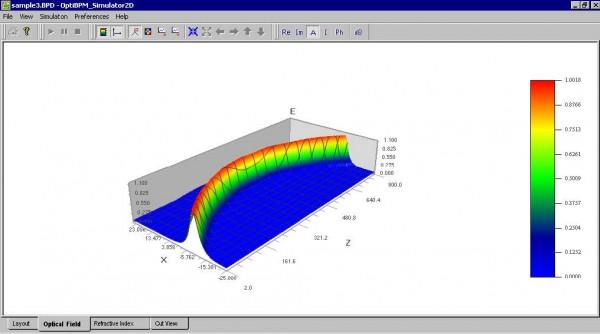 BPM - Figure 22 Simulation — Optical Field — 3D
