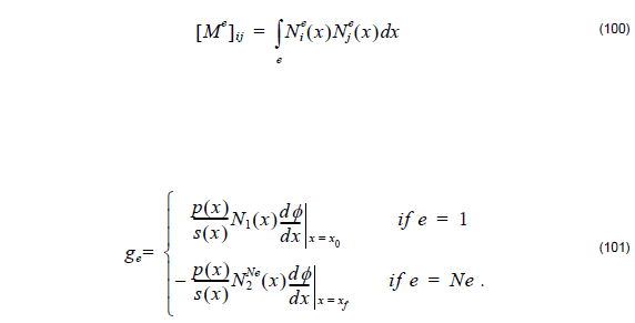 Optical BPM - Equation 100-101
