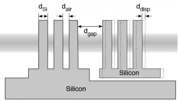 Optical System - MEMS simulation2