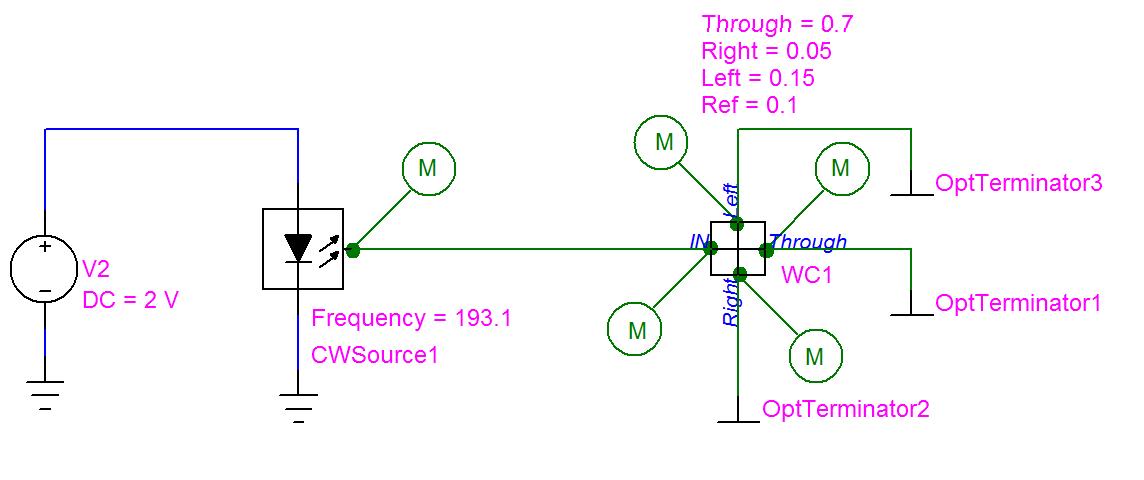 WaveguideCrossing